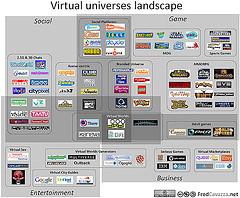 virtual_universe.jpg