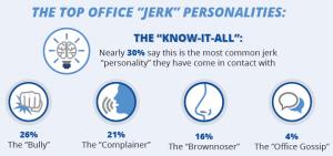 top-jerks